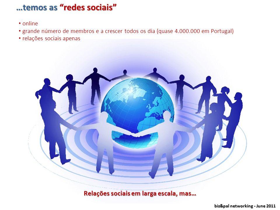 biz&pal networking - June 2011 …temos as redes sociais online grande número de membros e a crescer todos os dia (quase 4.000.000 em Portugal) relações sociais apenas Relações sociais em larga escala, mas…