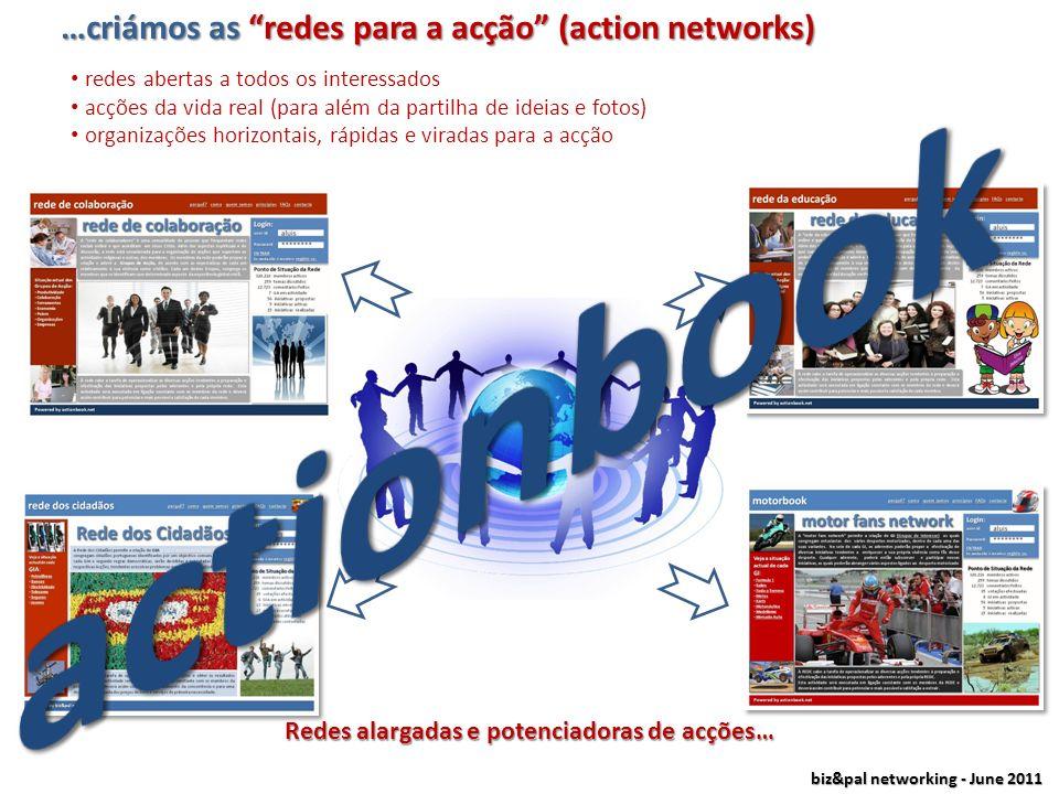 biz&pal networking - June 2011 …criámos as redes para a acção (action networks) redes abertas a todos os interessados acções da vida real (para além da partilha de ideias e fotos) organizações horizontais, rápidas e viradas para a acção Redes alargadas e potenciadoras de acções…