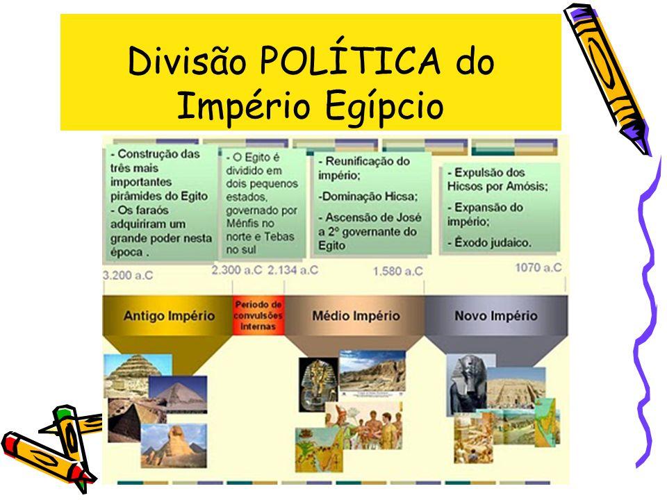 Divisão POLÍTICA do Império Egípcio