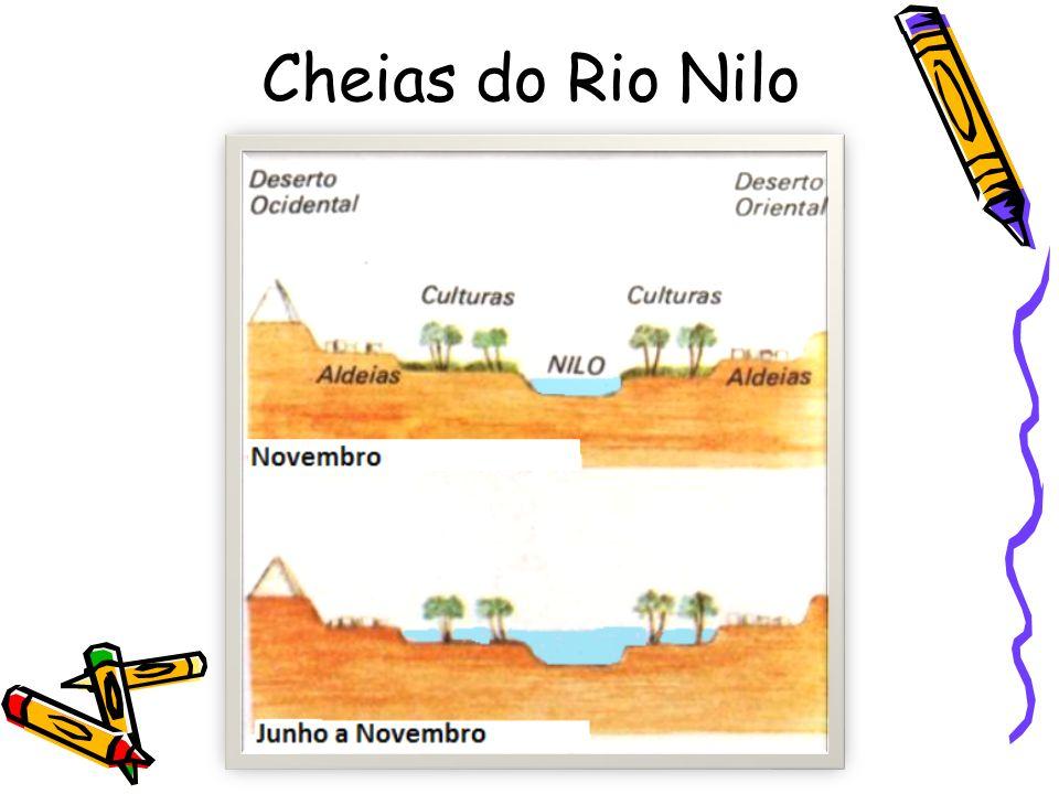 Cheias do Rio Nilo