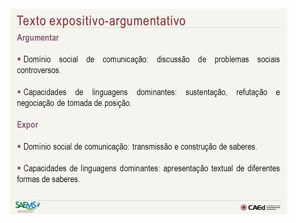 Argumentar Domínio social de comunicação: discussão de problemas sociais controversos. Capacidades de linguagens dominantes: sustentação, refutação e