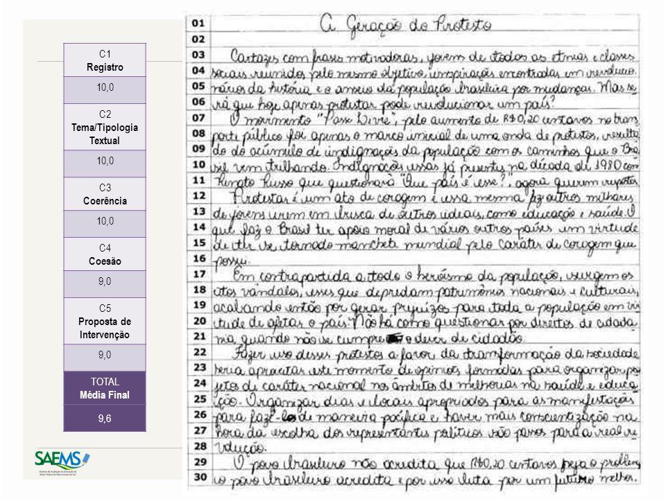 C1 Registro 10,0 C2 Tema/Tipologia Textual 10,0 C3 Coerência 10,0 C4 Coesão 9,0 C5 Proposta de Intervenção 9,0 TOTAL Média Final 9,6