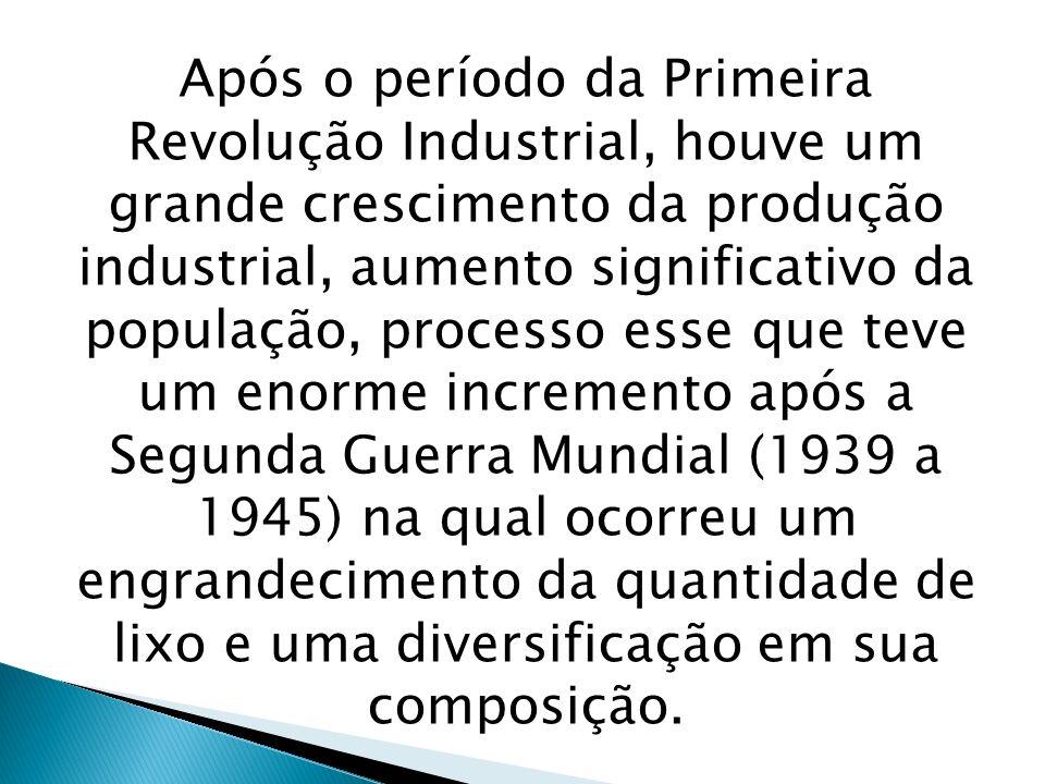 Após o período da Primeira Revolução Industrial, houve um grande crescimento da produção industrial, aumento significativo da população, processo esse