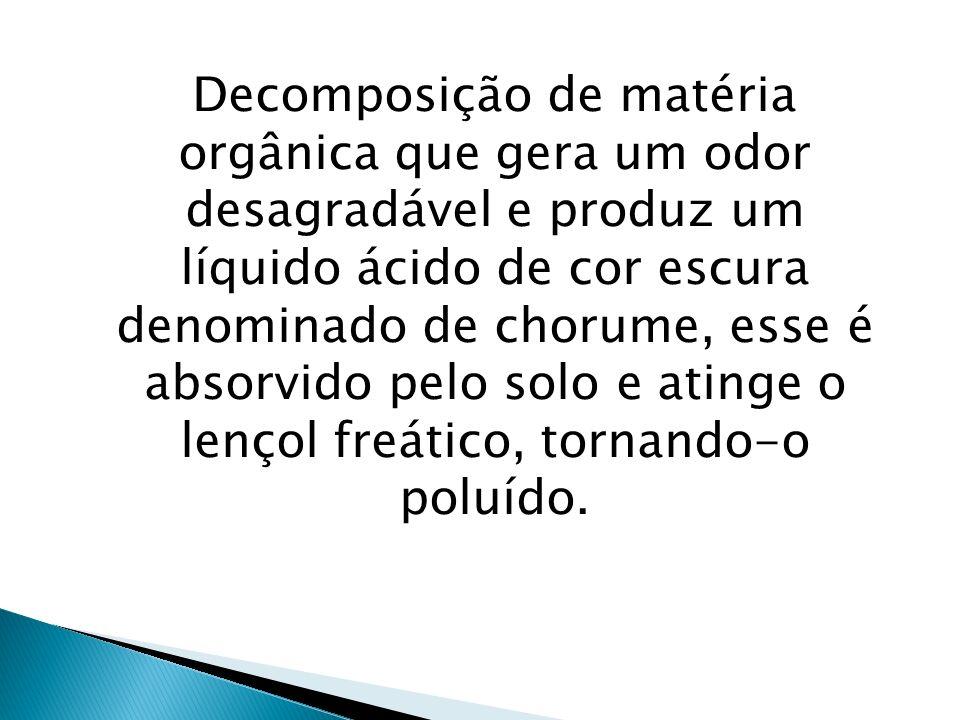 Decomposição de matéria orgânica que gera um odor desagradável e produz um líquido ácido de cor escura denominado de chorume, esse é absorvido pelo so