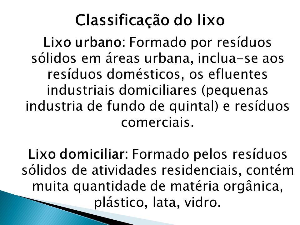 Classificação do lixo Lixo urbano: Formado por resíduos sólidos em áreas urbana, inclua-se aos resíduos domésticos, os efluentes industriais domicilia