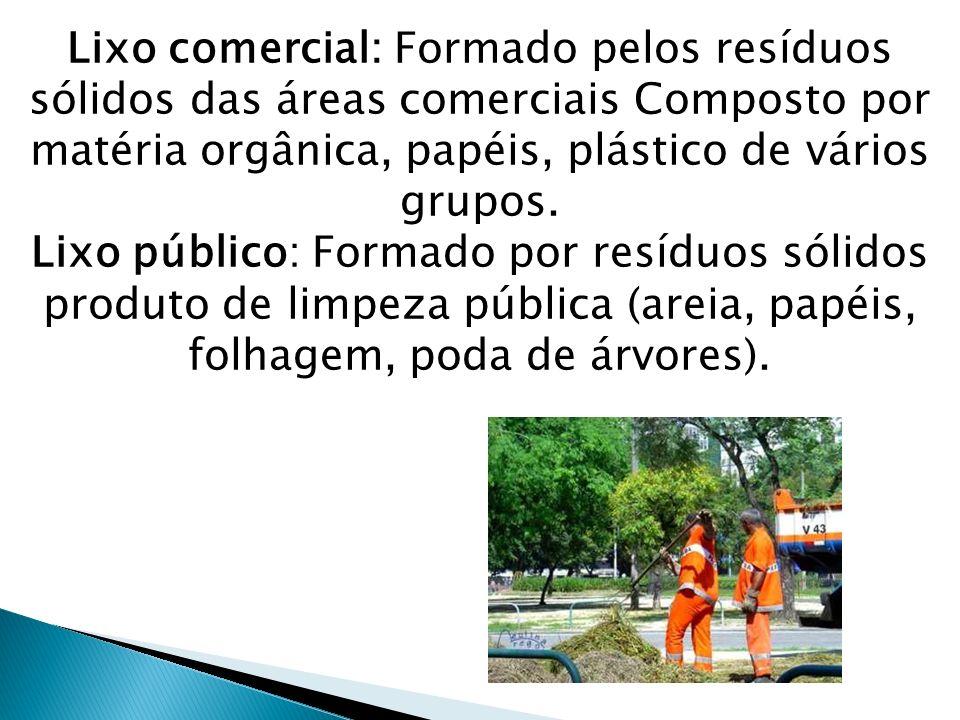 Lixo comercial: Formado pelos resíduos sólidos das áreas comerciais Composto por matéria orgânica, papéis, plástico de vários grupos. Lixo público: Fo