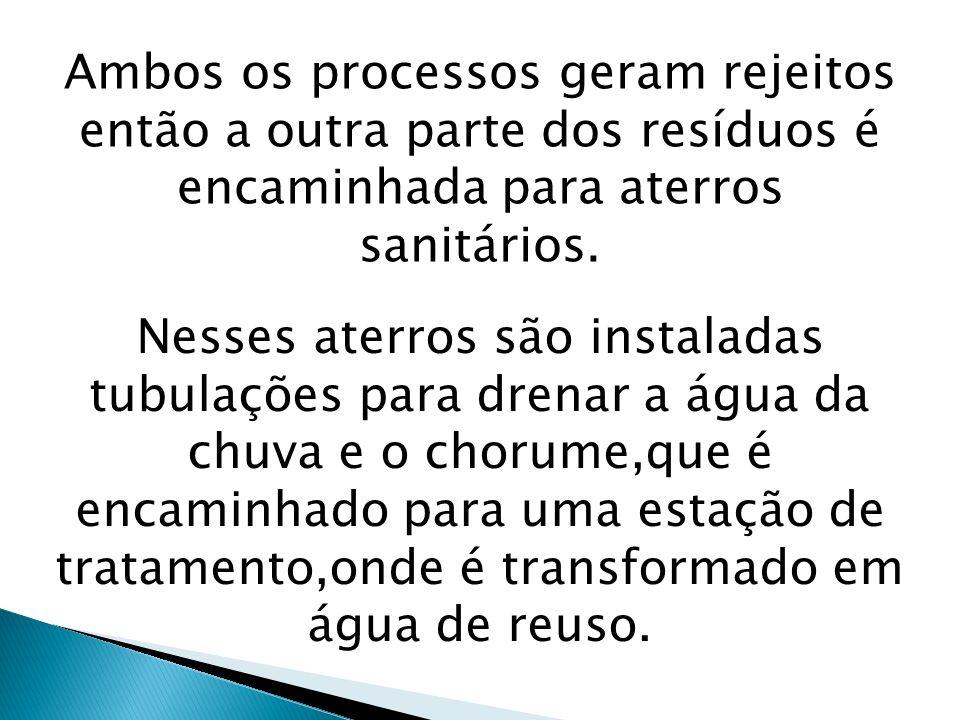 Ambos os processos geram rejeitos então a outra parte dos resíduos é encaminhada para aterros sanitários. Nesses aterros são instaladas tubulações par