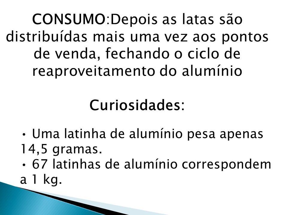 CONSUMO:Depois as latas são distribuídas mais uma vez aos pontos de venda, fechando o ciclo de reaproveitamento do alumínio Curiosidades: Uma latinha