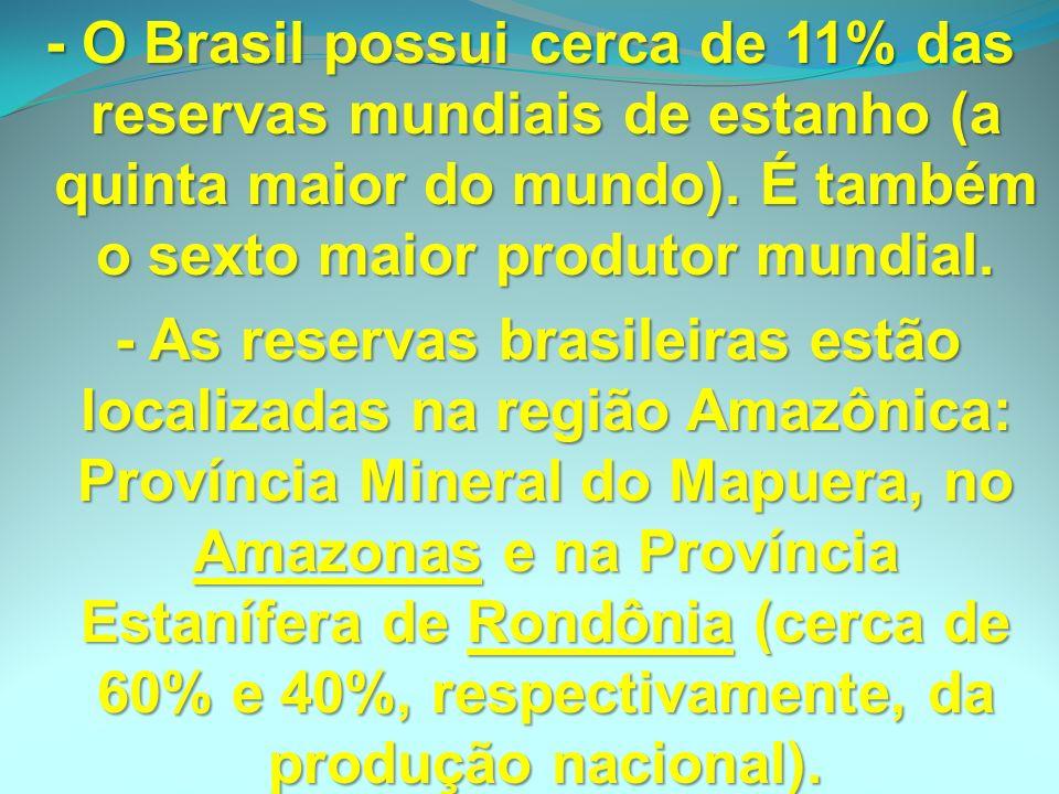 - O Brasil possui cerca de 11% das reservas mundiais de estanho (a quinta maior do mundo). É também o sexto maior produtor mundial. - As reservas bras