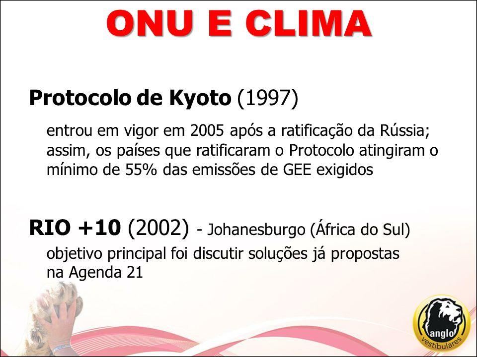 COP15 (2009) – Copenhage (Dinamarca) COP16 (2010) – Cancún (México) Durban (2011) – África do Sul ONU E CLIMA