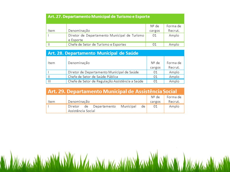 Art. 27. Departamento Municipal de Turismo e Esporte Item Denominação Nº de cargos Forma de Recrut. IDiretor de Departamento Municipal de Turismo e Es