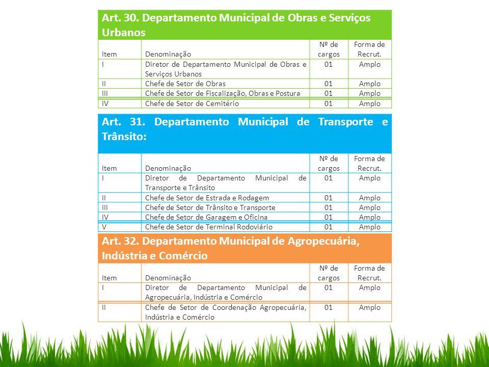 Art. 30. Departamento Municipal de Obras e Serviços Urbanos Item Denominação Nº de cargos Forma de Recrut. IDiretor de Departamento Municipal de Obras
