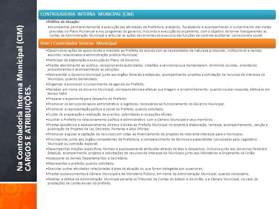 Na Controladoria Interna Municipal (CIM) CARGOS E ATRIBUIÇÕES. CONTROLADORIA INTERNA MUNICIPAL (CIM) Política de Atuação: Acompanhar permanentemente a