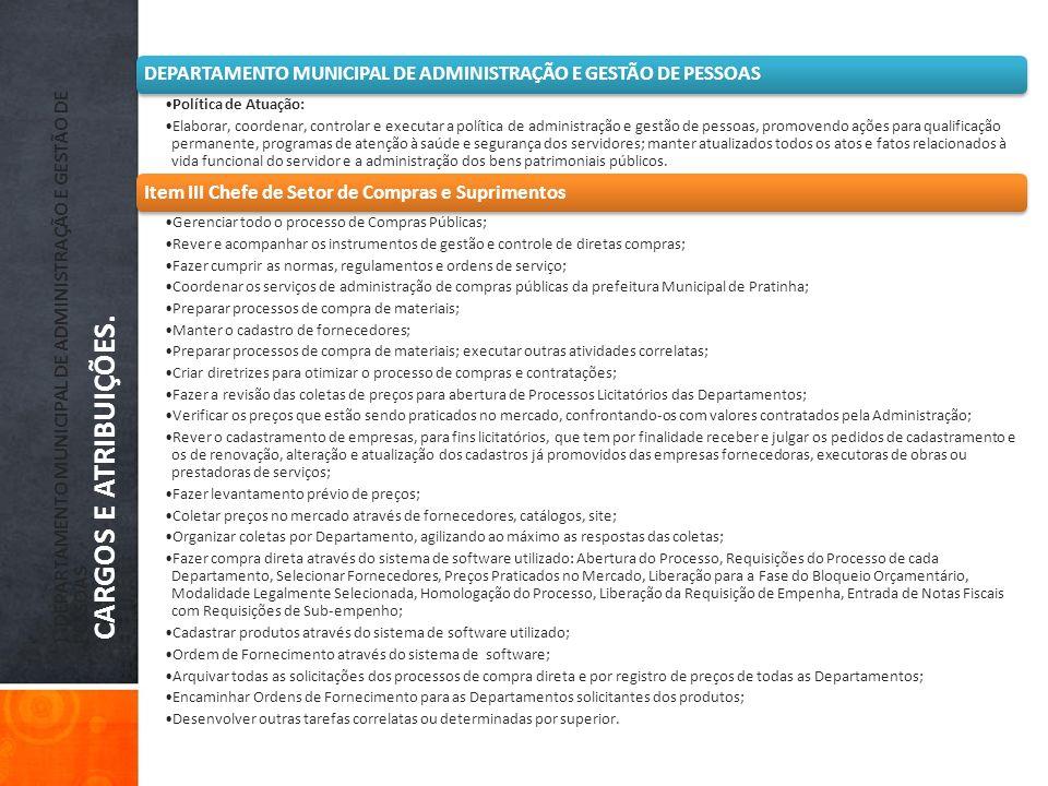 )- DEPARTAMENTO MUNICIPAL DE ADMINISTRAÇÃO E GESTÃO DE PESSOAS CARGOS E ATRIBUIÇÕES.