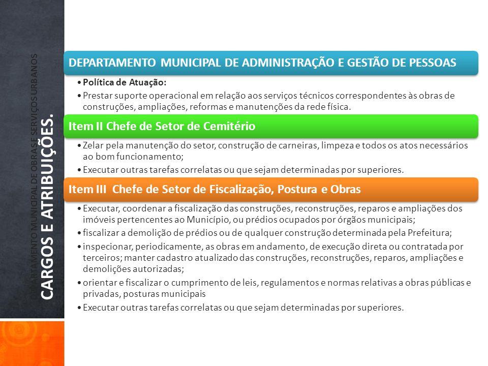 DEPARTAMENTO MUNICIPAL DE OBRAS E SERVIÇOS URBANOS CARGOS E ATRIBUIÇÕES. DEPARTAMENTO MUNICIPAL DE ADMINISTRAÇÃO E GESTÃO DE PESSOAS Política de Atuaç