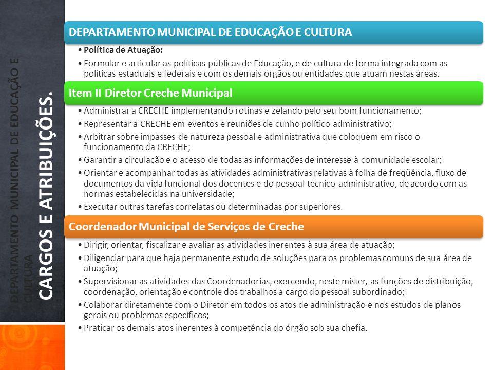 DEPARTAMENTO MUNICIPAL DE EDUCAÇÃO E CULTURA CARGOS E ATRIBUIÇÕES. DEPARTAMENTO MUNICIPAL DE EDUCAÇÃO E CULTURA Política de Atuação: Formular e articu