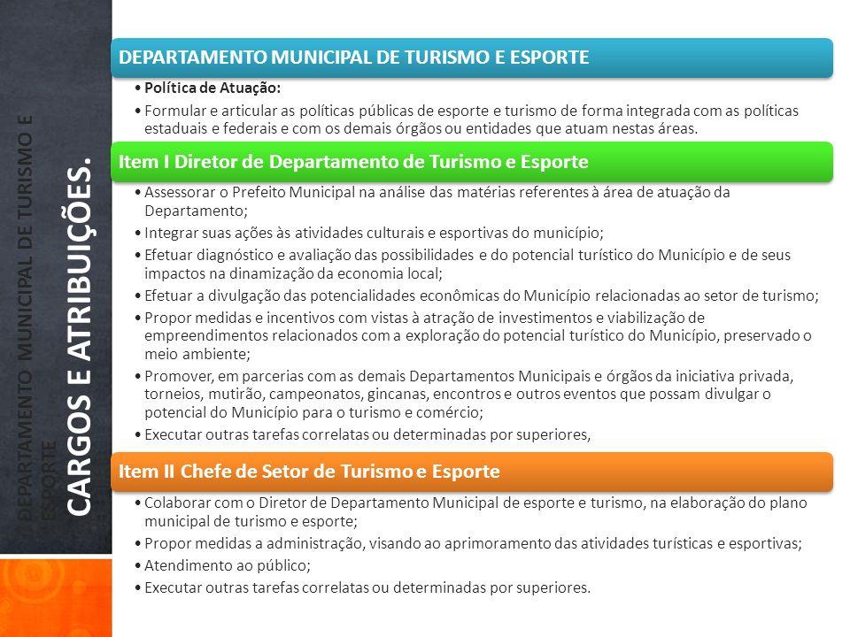 DEPARTAMENTO MUNICIPAL DE TURISMO E ESPORTE CARGOS E ATRIBUIÇÕES. DEPARTAMENTO MUNICIPAL DE TURISMO E ESPORTE Política de Atuação: Formular e articula