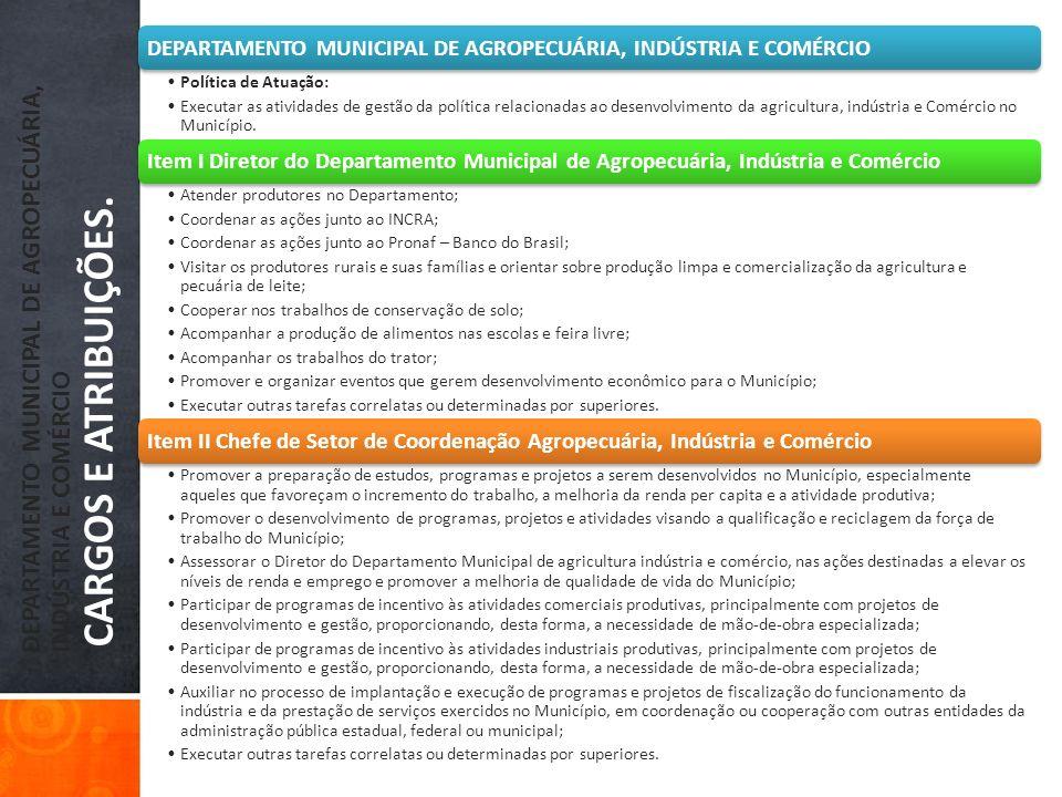DEPARTAMENTO MUNICIPAL DE AGROPECUÁRIA, INDÚSTRIA E COMÉRCIO CARGOS E ATRIBUIÇÕES. DEPARTAMENTO MUNICIPAL DE AGROPECUÁRIA, INDÚSTRIA E COMÉRCIO Políti
