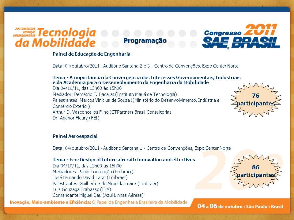 Painel de Educação de Engenharia Data: 04/outubro/2011 - Auditório Santana 2 e 3 - Centro de Convenções, Expo Center Norte Tema - A importância da Con