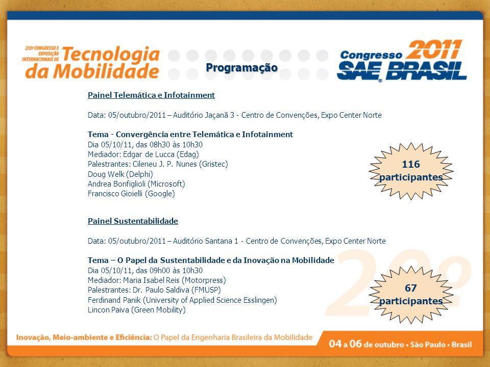 Painel Telemática e Infotainment Data: 05/outubro/2011 – Auditório Jaçanã 3 - Centro de Convenções, Expo Center Norte Tema - Convergência entre Telemá
