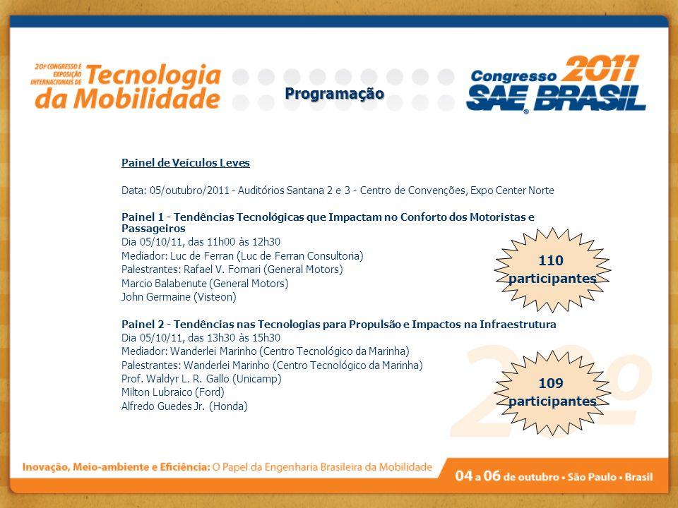 Painel de Veículos Leves Data: 05/outubro/2011 - Auditórios Santana 2 e 3 - Centro de Convenções, Expo Center Norte Painel 1 - Tendências Tecnológicas