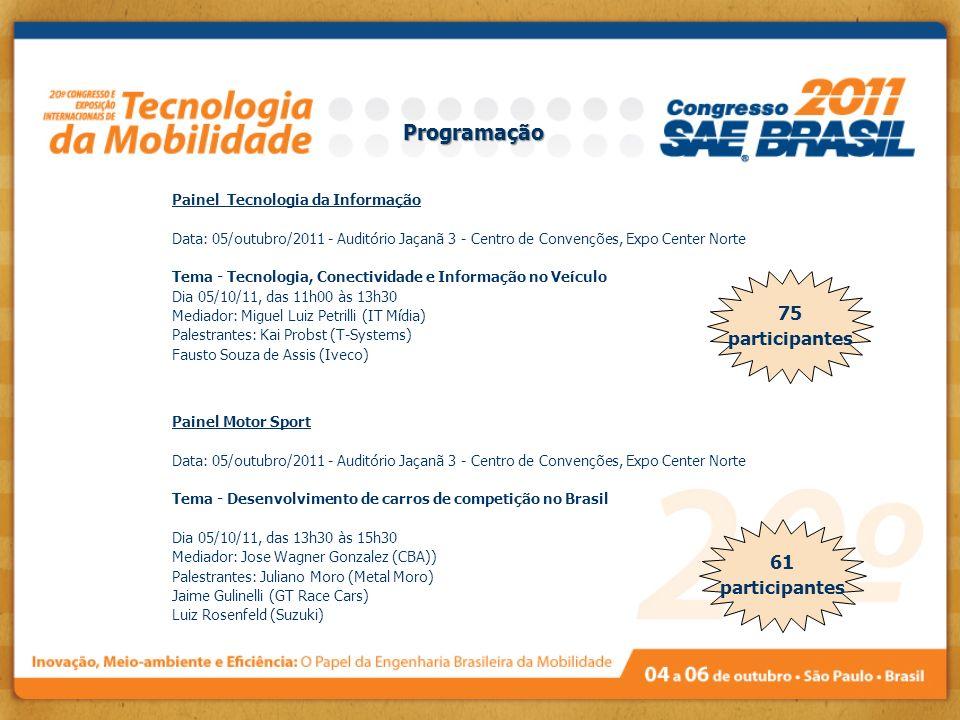 Painel Tecnologia da Informação Data: 05/outubro/2011 - Auditório Jaçanã 3 - Centro de Convenções, Expo Center Norte Tema - Tecnologia, Conectividade