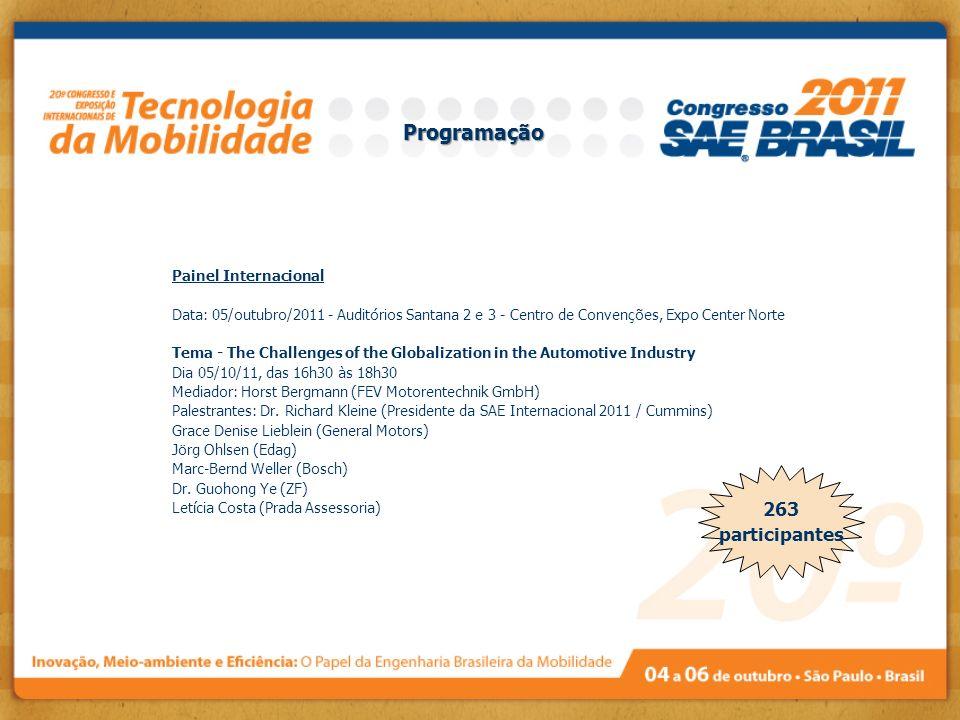 Painel Internacional Data: 05/outubro/2011 - Auditórios Santana 2 e 3 - Centro de Convenções, Expo Center Norte Tema - The Challenges of the Globaliza