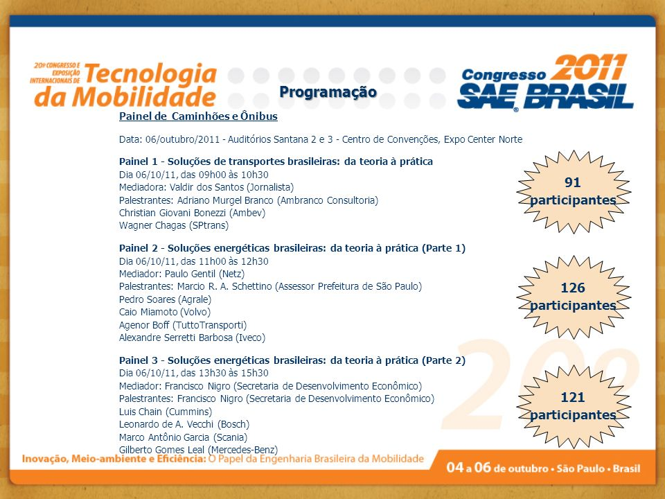Programação Painel de Caminhões e Ônibus Data: 06/outubro/2011 - Auditórios Santana 2 e 3 - Centro de Convenções, Expo Center Norte Painel 1 - Soluçõe
