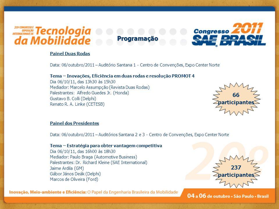 Painel Duas Rodas Data: 06/outubro/2011 – Auditório Santana 1 - Centro de Convenções, Expo Center Norte Tema – Inovações, Eficiência em duas rodas e r