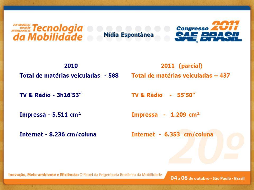 2011 (parcial) Total de matérias veiculadas – 437 TV & Rádio - 5550 Impressa - 1.209 cm² Internet - 6.353 cm/coluna 2010 Total de matérias veiculadas