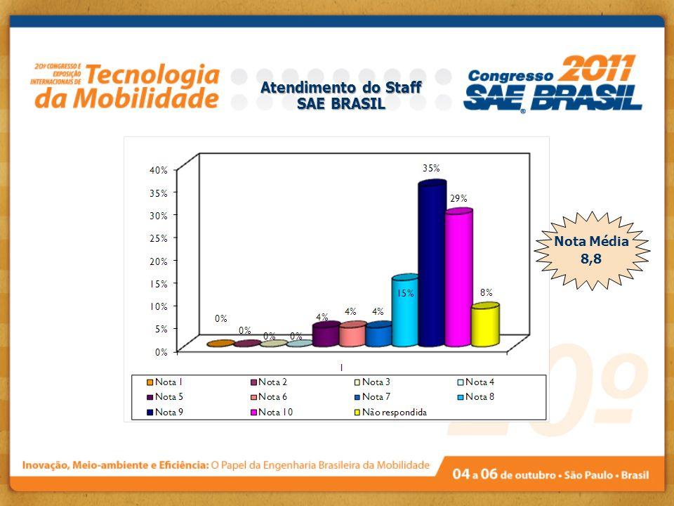 Atendimento do Staff SAE BRASIL Nota Média 8,8