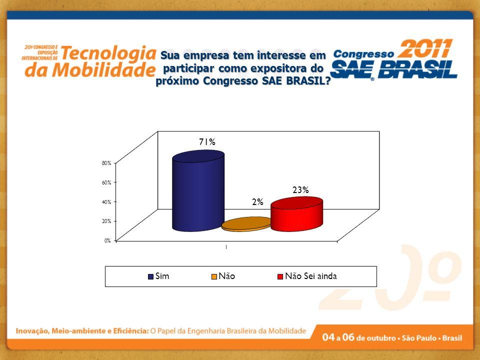 Sua empresa tem interesse em participar como expositora do próximo Congresso SAE BRASIL?