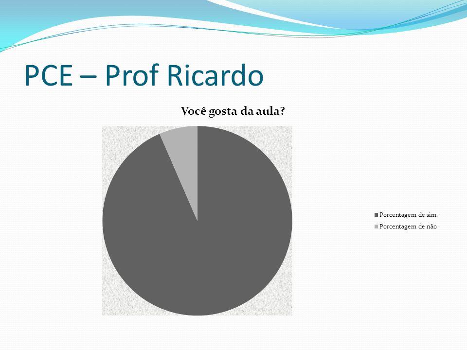 Resistência dos materiais I – Prof Macário