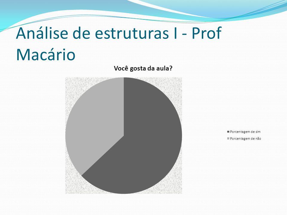 Hidrologia – Profª Ticiana