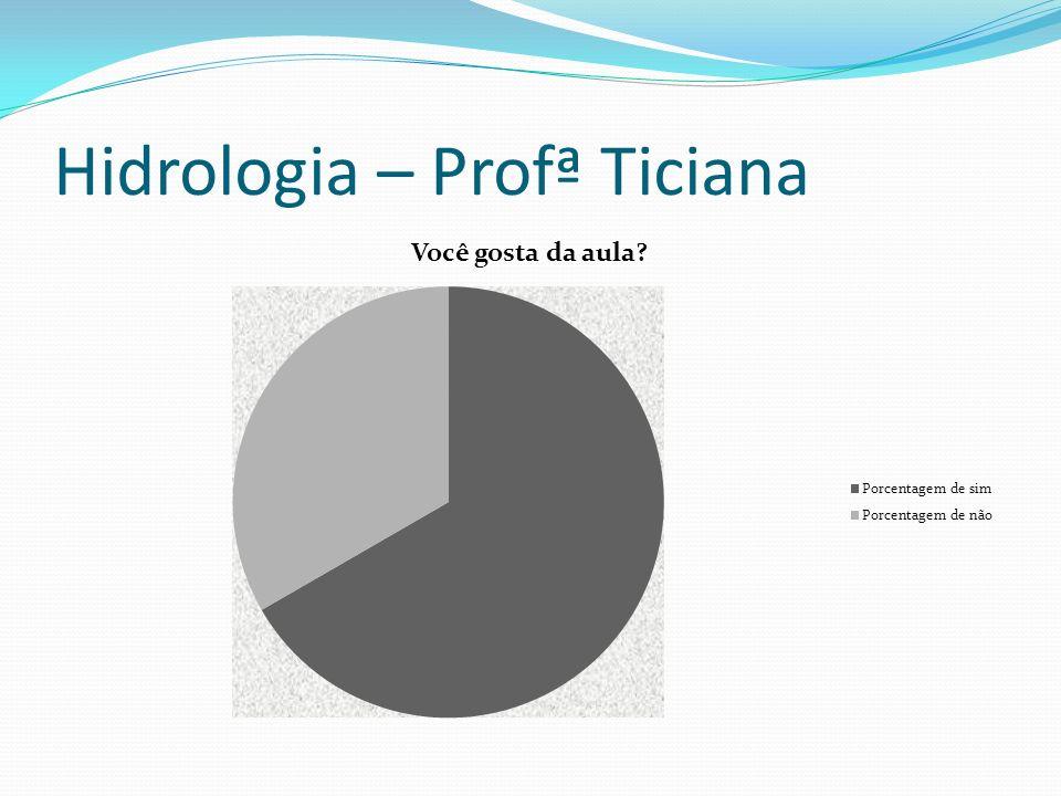 Higiene Industrial e Segurança do Trabalho – Profª Ana Bárbara