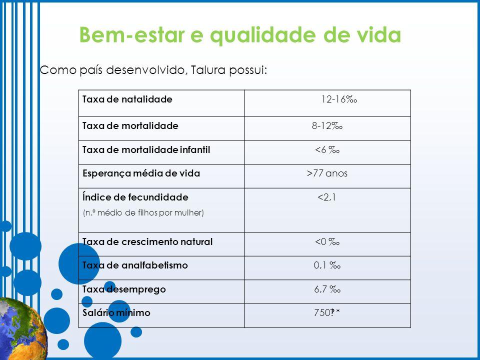 Bem-estar e qualidade de vida Como país desenvolvido, Talura possui: Taxa de natalidade 12-16 Taxa de mortalidade 8-12 Taxa de mortalidade infantil <6