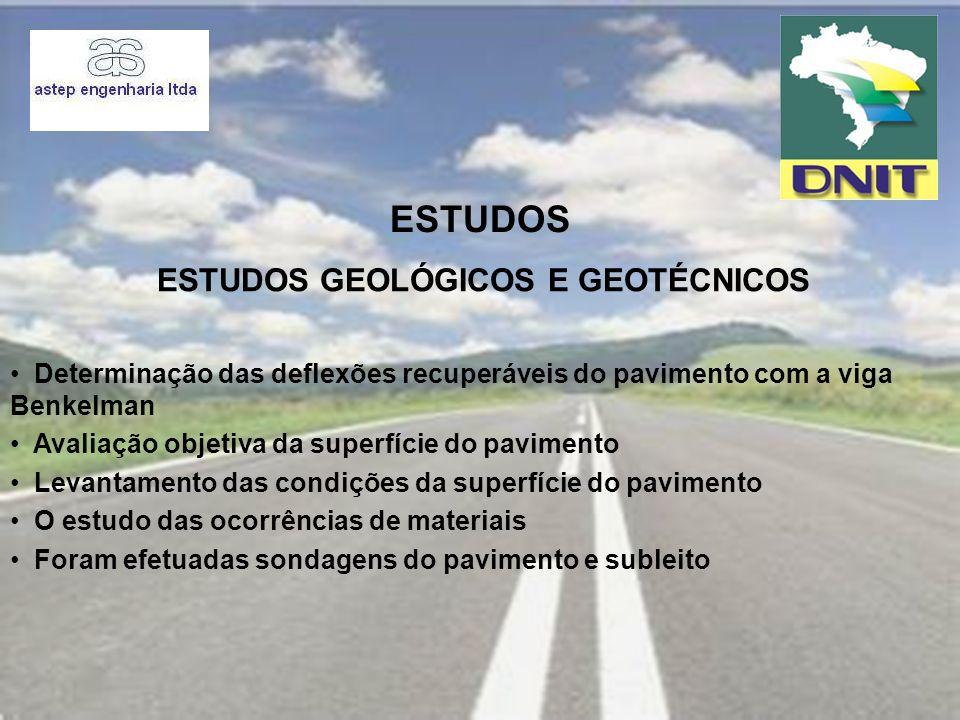 ESTUDOS Determinação das deflexões recuperáveis do pavimento com a viga Benkelman Avaliação objetiva da superfície do pavimento Levantamento das condi