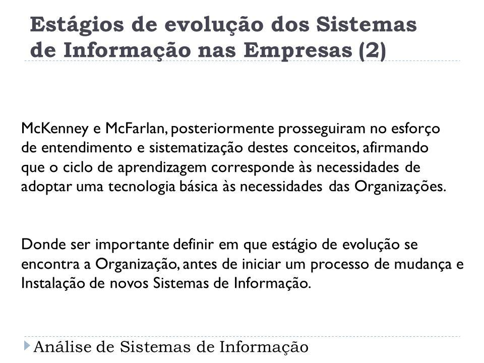 Estágios de evolução dos Sistemas de Informação nas Empresas (2) McKenney e McFarlan, posteriormente prosseguiram no esforço de entendimento e sistema