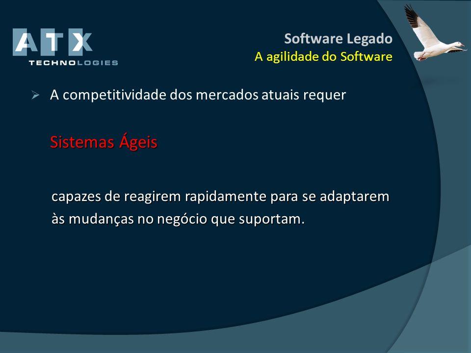 Software Legado A agilidade do Software A competitividade dos mercados atuais requer Sistemas Ágeis capazes de reagirem rapidamente para se adaptarem
