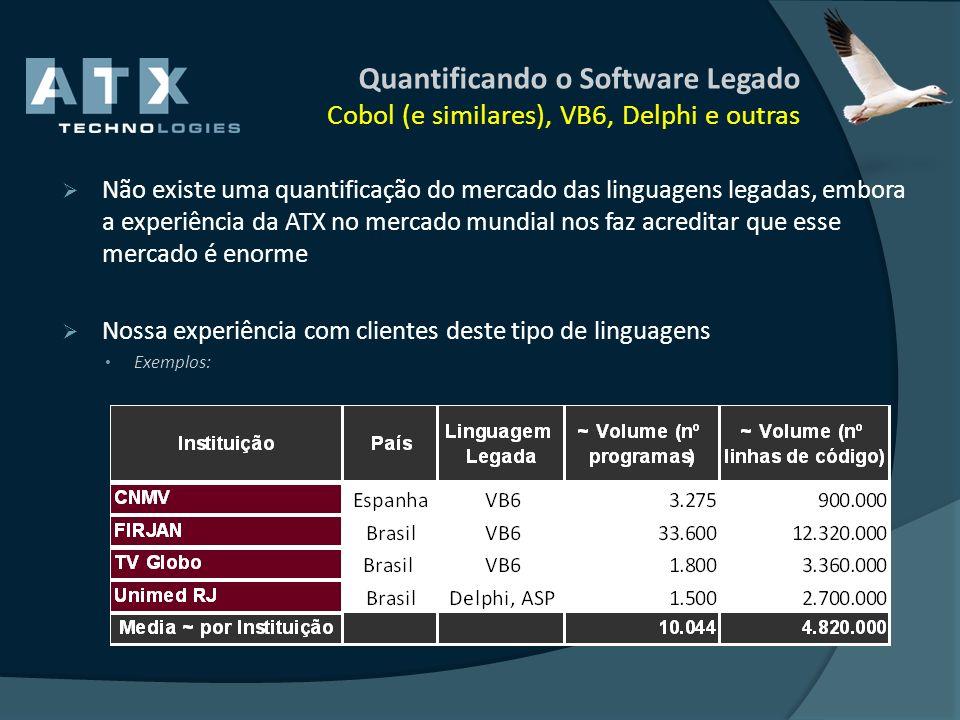 Quantificando o Software Legado Cobol (e similares), VB6, Delphi e outras Não existe uma quantificação do mercado das linguagens legadas, embora a exp