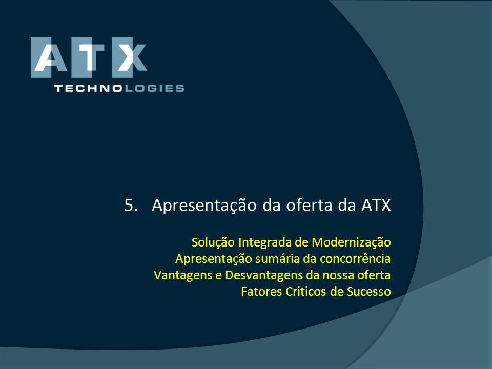 Solução Integrada de Modernização 5.Apresentação da oferta da ATX Solução Integrada de Modernização Apresentação sumária da concorrência Vantagens e D