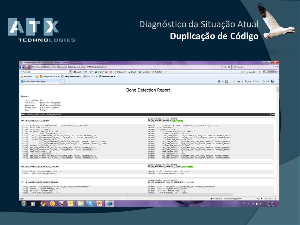 Diagnóstico da Situação Atual Duplicação de Código