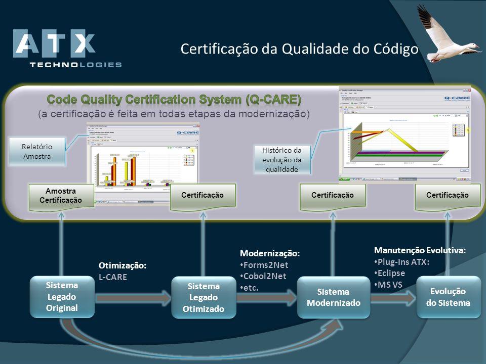 Certificação da Qualidade do Código Certificação Amostra Certificação Histórico da evolução da qualidade Relatório Amostra Otimização: L-CARE Moderniz