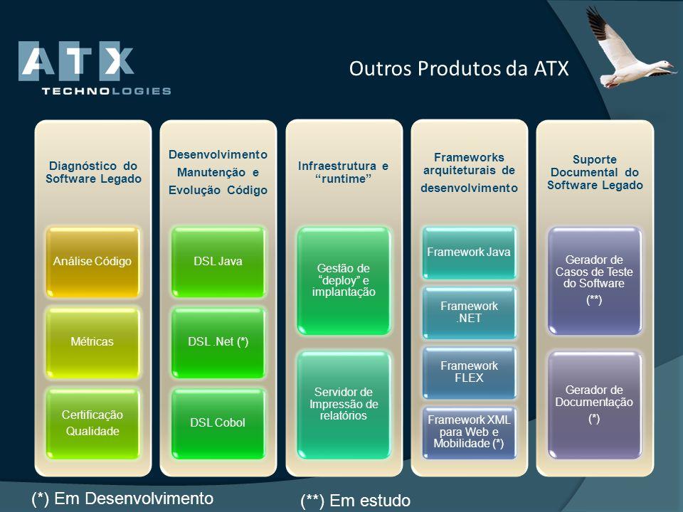 Outros Produtos da ATX Diagnóstico do Software Legado Análise CódigoMétricas Certificação Qualidade Desenvolvimento Manutenção e Evolução Código DSL J