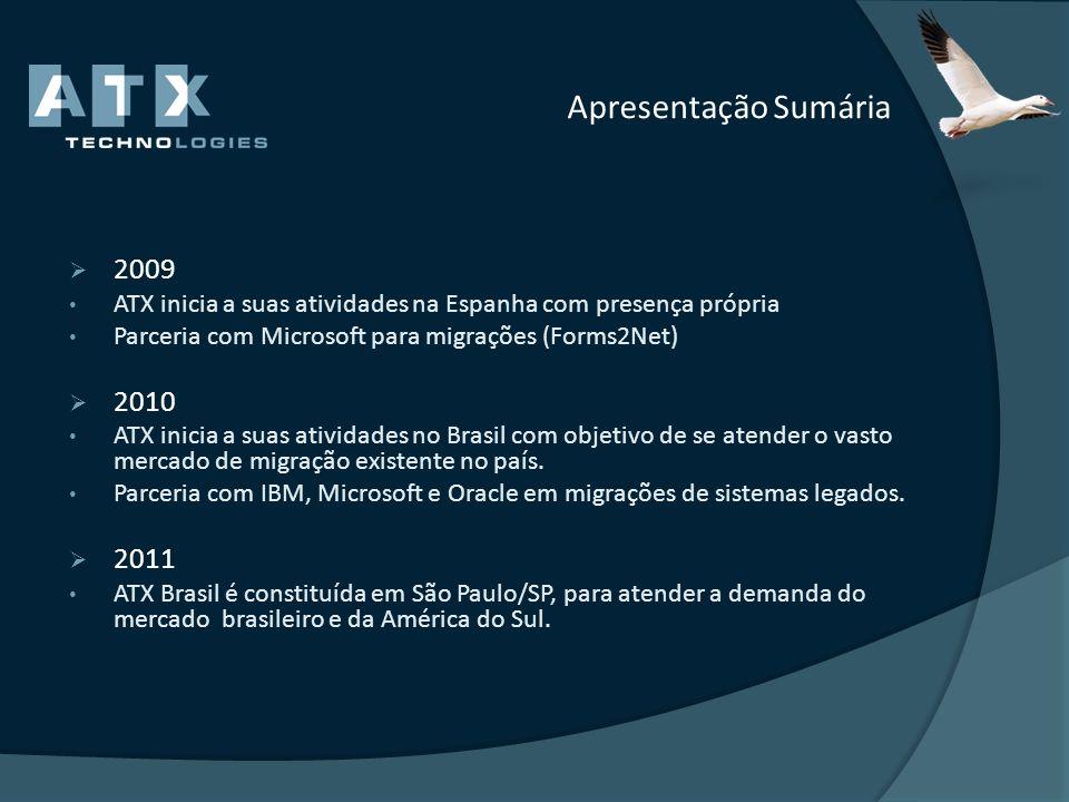 Apresentação Sumária 2009 ATX inicia a suas atividades na Espanha com presença própria Parceria com Microsoft para migrações (Forms2Net) 2010 ATX inic
