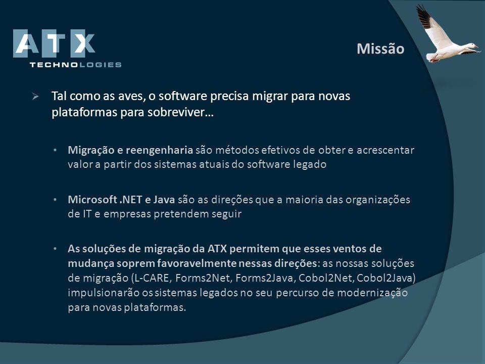 Solução Integrada de Modernização 5.Apresentação da oferta da ATX Solução Integrada de Modernização Apresentação sumária da concorrência Vantagens e Desvantagens da nossa oferta Fatores Criticos de Sucesso