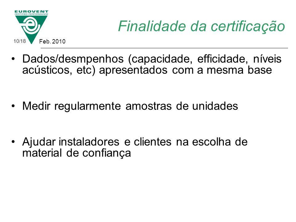 Finalidade da certificação Dados/desmpenhos (capacidade, efficidade, níveis acústicos, etc) apresentados com a mesma base Medir regularmente amostras