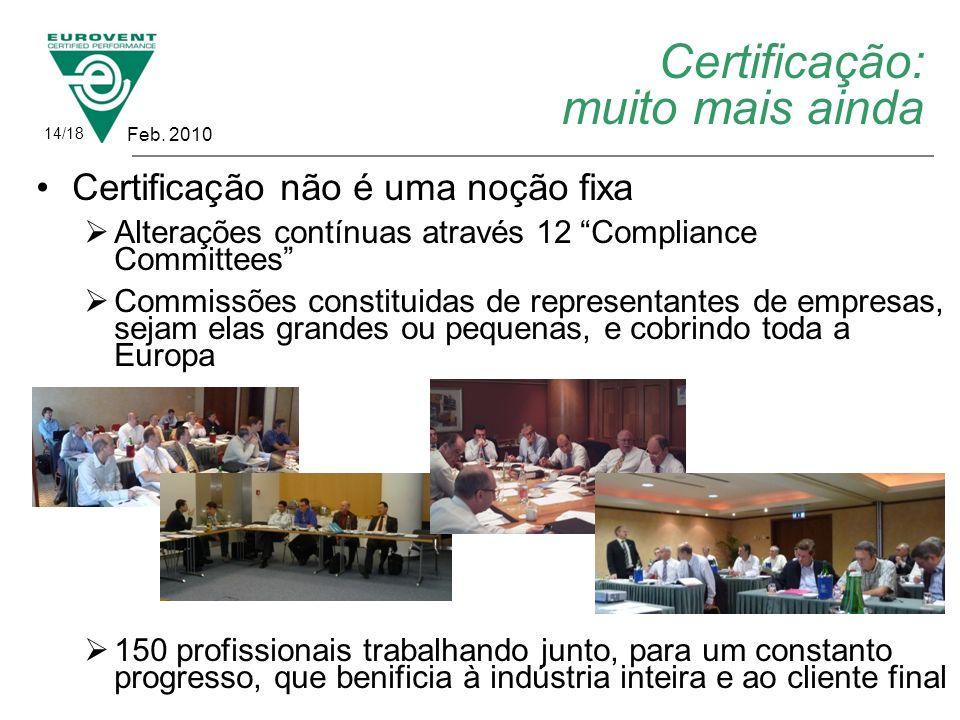 Certificação: muito mais ainda Certificação não é uma noção fixa Alterações contínuas através 12 Compliance Committees Commissões constituidas de repr