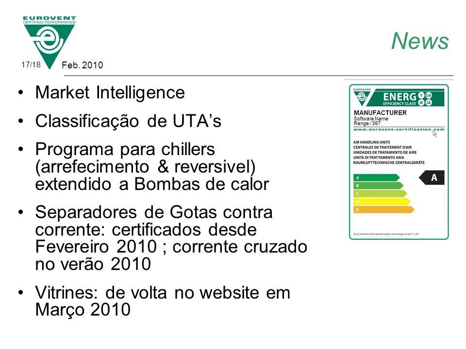 News Market Intelligence Classificação de UTAs Programa para chillers (arrefecimento & reversivel) extendido a Bombas de calor Separadores de Gotas co