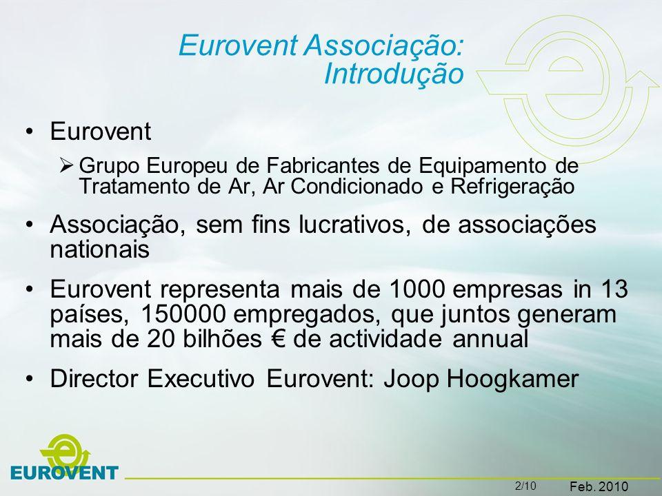 Eurovent Associação: Introdução Eurovent Grupo Europeu de Fabricantes de Equipamento de Tratamento de Ar, Ar Condicionado e Refrigeração Associação, s